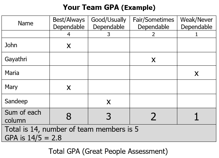 Team_GPA